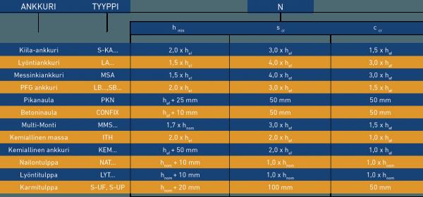 Etäisyydet_taulukko