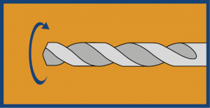 Kiertoporaus